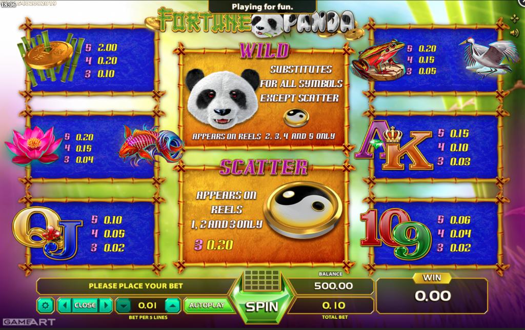 รีวิว เกมสสล็อต Fortune Panda