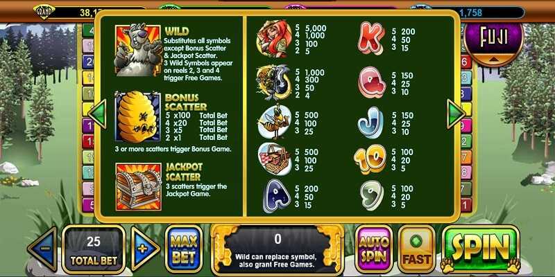 แนะนำเกมสล็อตออนไลน์ Bonus bears