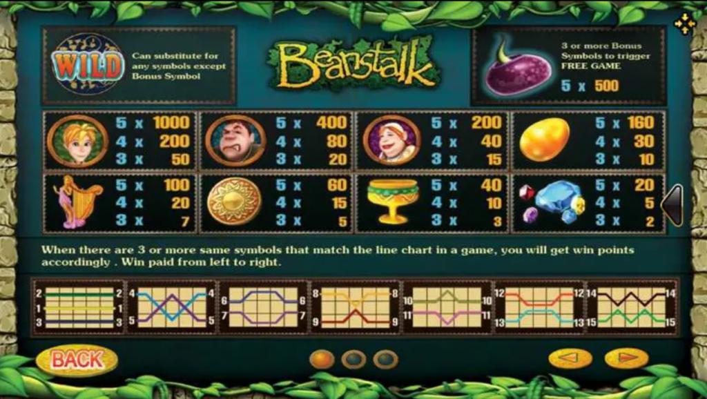 รีวิวเกมสล็อต Beanstalk แจ็คผู้ฆ่ายักษ์