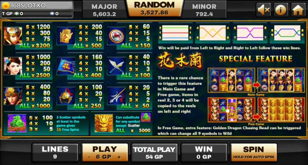 รีวิวเกมสล็อต Mulan
