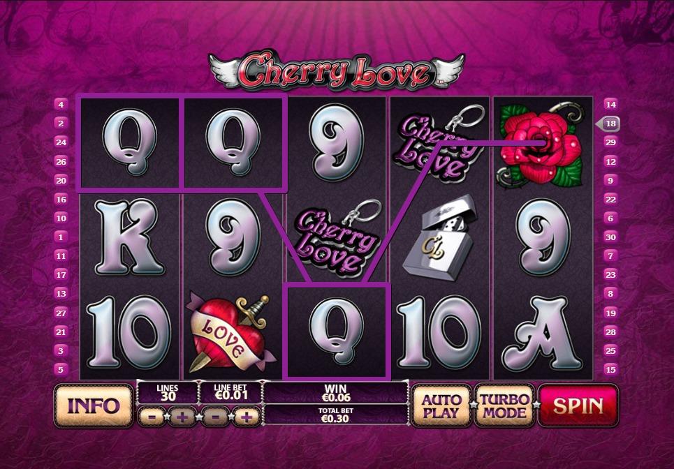 แนะนำ เกมสล็อต Cherry Love on Line