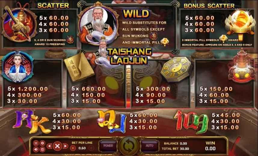 รีวิวเกมสล็อต Tai Shang Lao Jun
