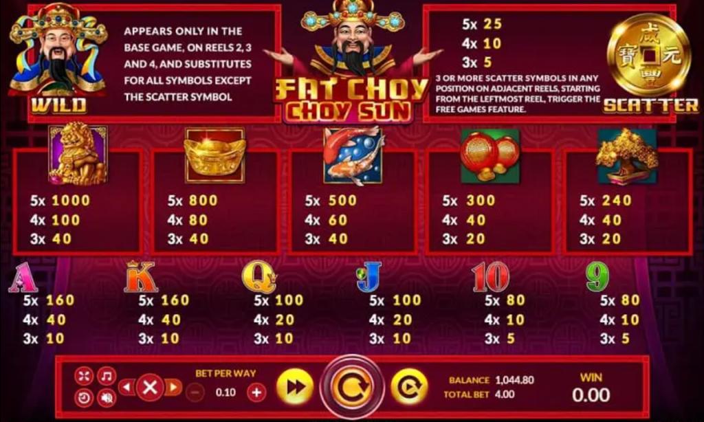 รีวิว เกม Fat Choy Choy Sun